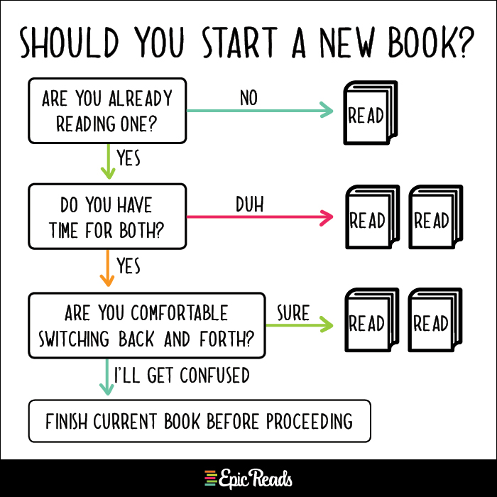 EpicReads_BookNerdCharts_010